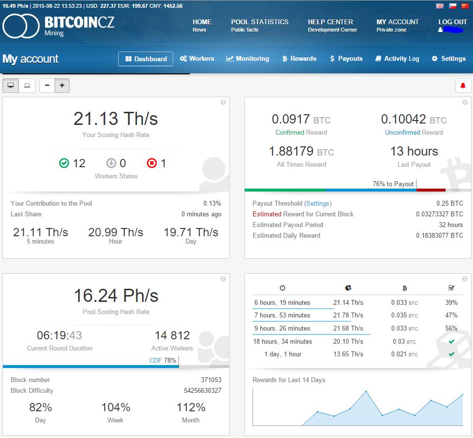 BitJohny.com - 2015 - 08 - 22 - Mining Pool Report